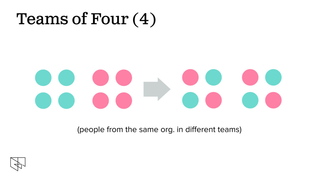 Teams of Four (4) (people from the same org. in...