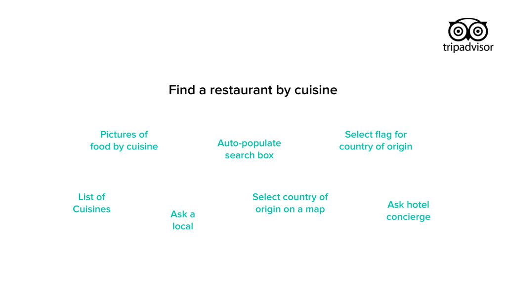 List of Cuisines Pictures of food by cuisine Se...
