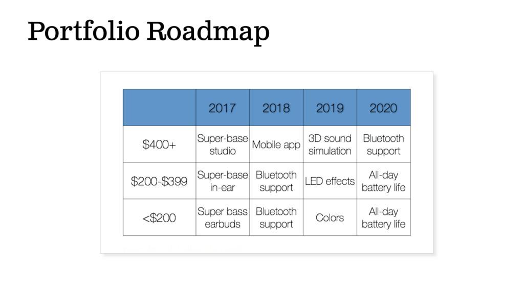 Portfolio Roadmap
