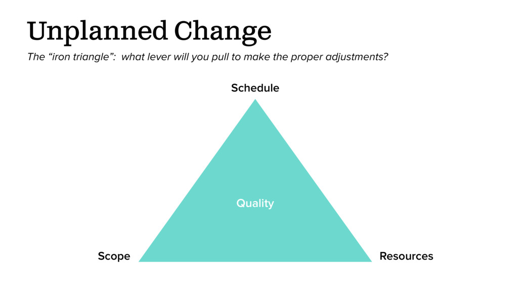 "Unplanned Change The ""iron triangle"": what leve..."