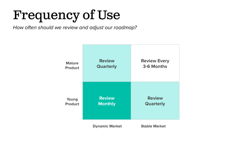 Review Quarterly Review Every 3-6 Months Review...