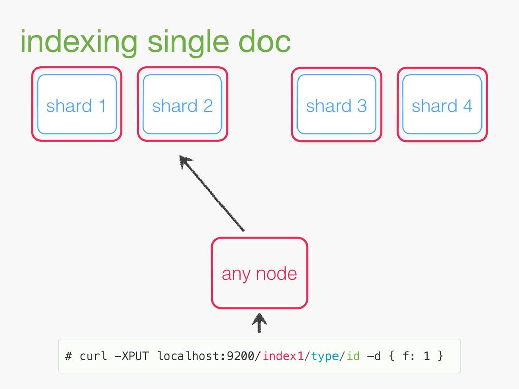 indexing single doc shard 4 shard 1 # curl -XPU...