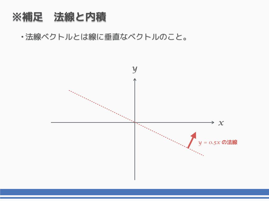 •法線ベクトルとは線に垂直なベクトルのこと。 x y ※補足 法線と内積 y = 0.5x の...