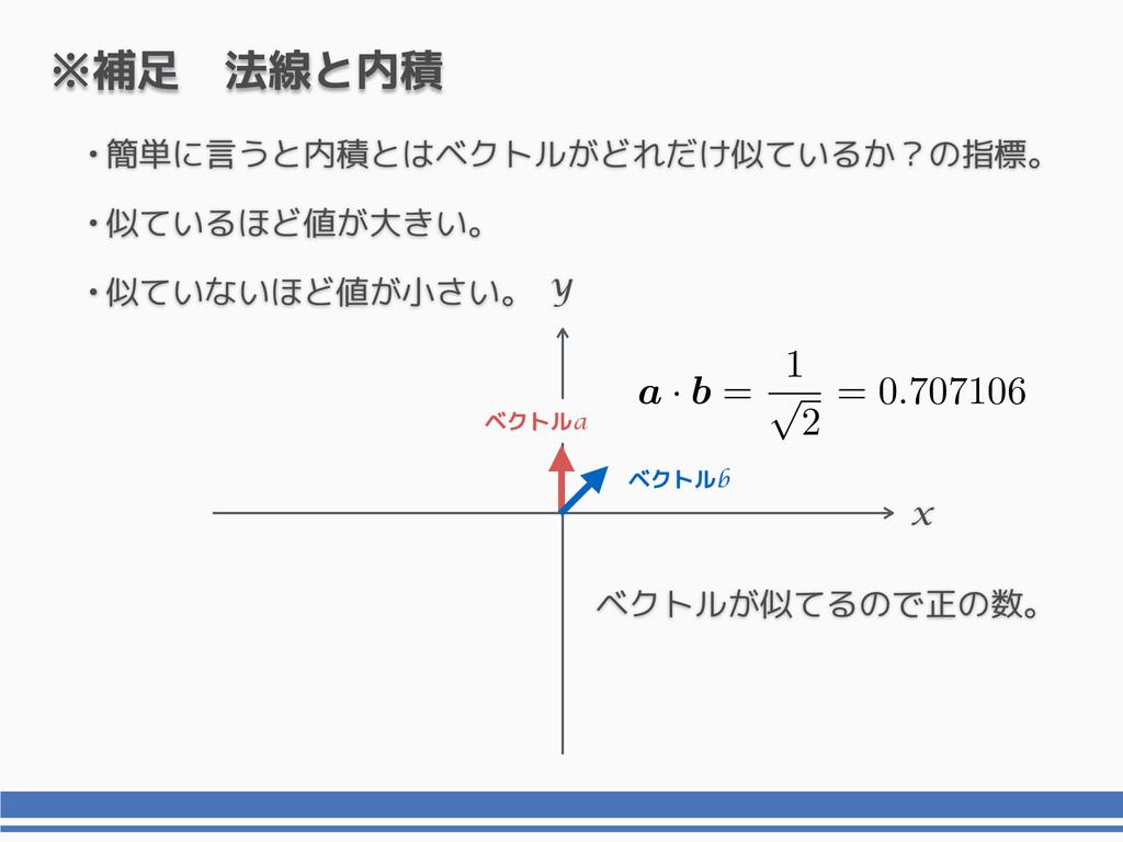 •簡単に言うと内積とはベクトルがどれだけ似ているか?の指標。 •似ているほど値が大きい。 •似...