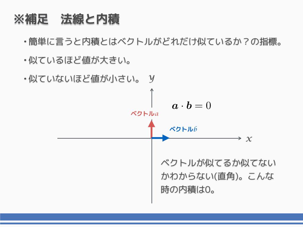 x y ※補足 法線と内積 ベクトルb ベクトルa a · b = 0 ベクトルが似てるか似て...
