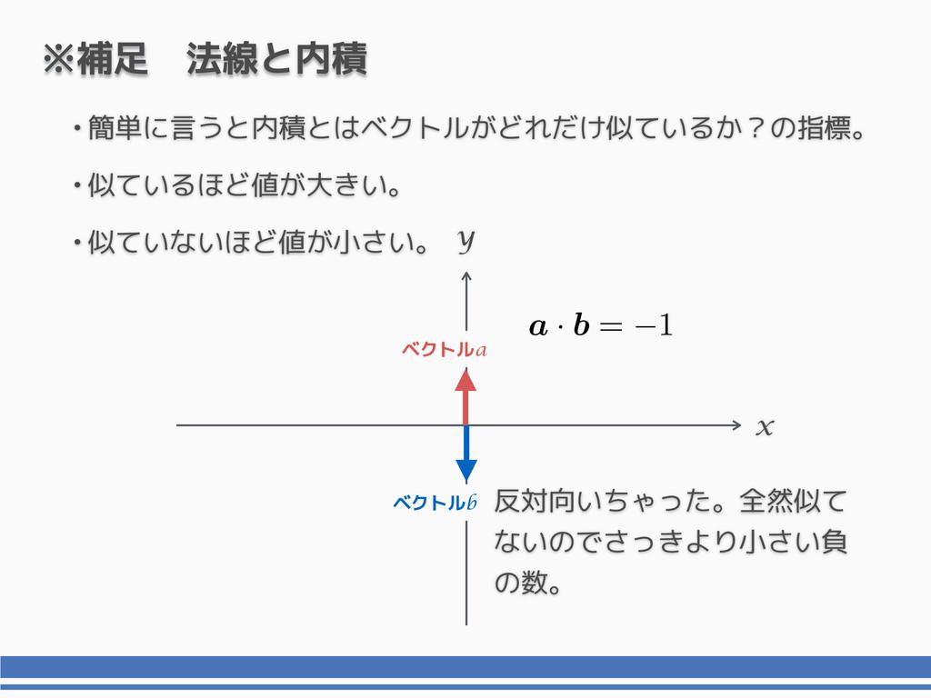 x y ※補足 法線と内積 ベクトルb ベクトルa 反対向いちゃった。全然似て ないのでさっき...