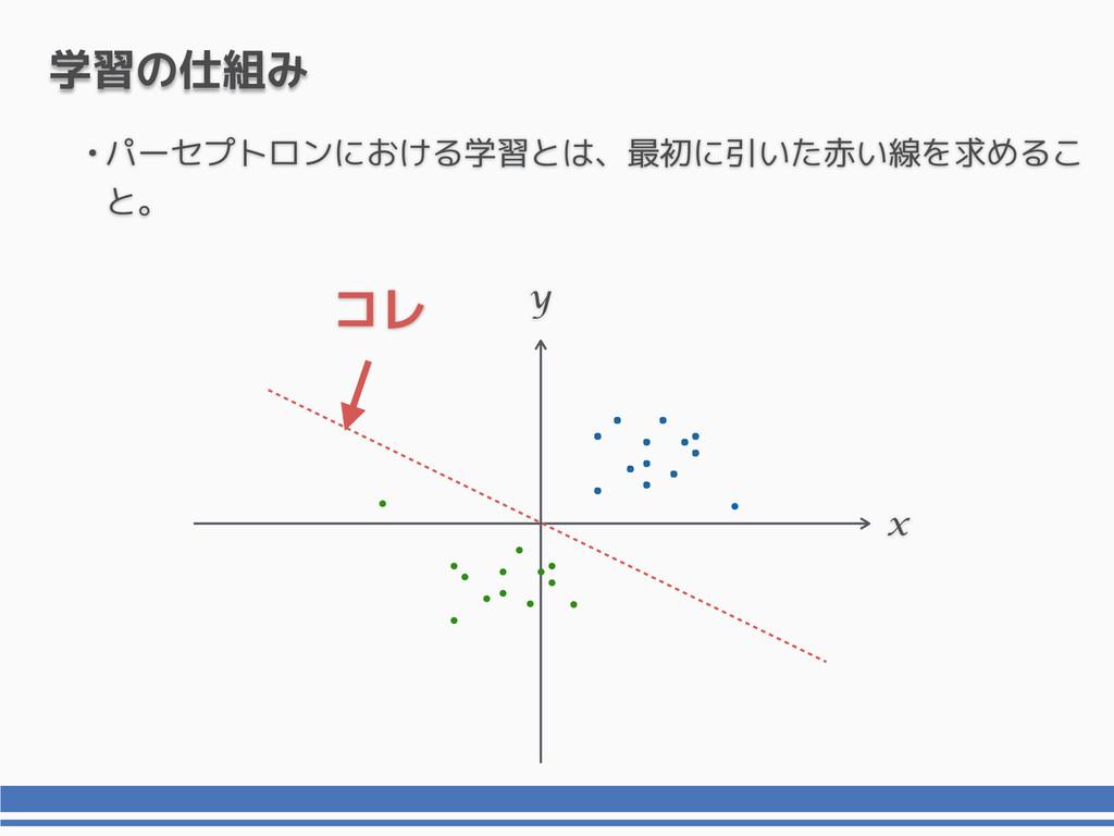 •パーセプトロンにおける学習とは、最初に引いた赤い線を求めるこ と。 x y 学習の仕組み コレ