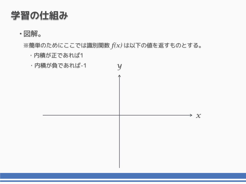 •図解。 x y 学習の仕組み ※簡単のためにここでは識別関数 f(x) は以下の値を返すもの...