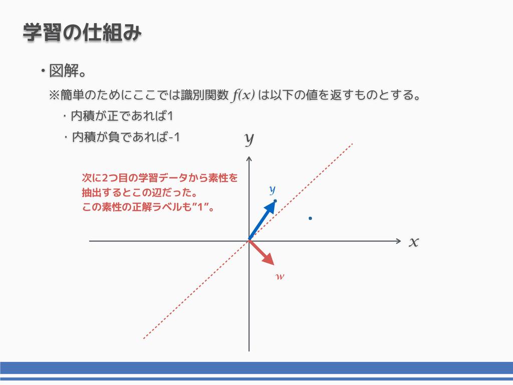 x y 学習の仕組み y 次に2つ目の学習データから素性を 抽出するとこの辺だった。 この素性...