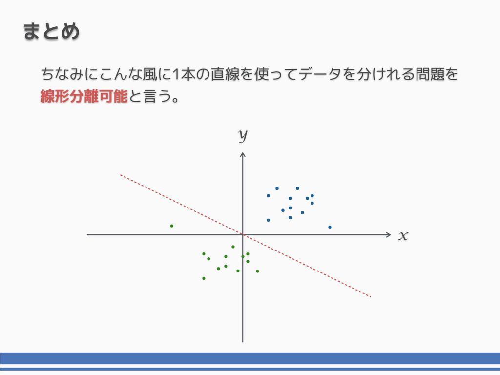まとめ x y ちなみにこんな風に1本の直線を使ってデータを分けれる問題を 線形分離可能と言う。