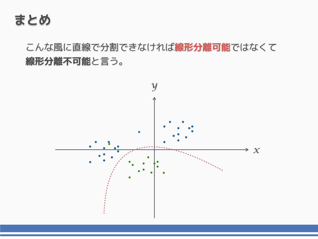 まとめ x y こんな風に直線で分割できなければ線形分離可能ではなくて 線形分離不可能と言う。