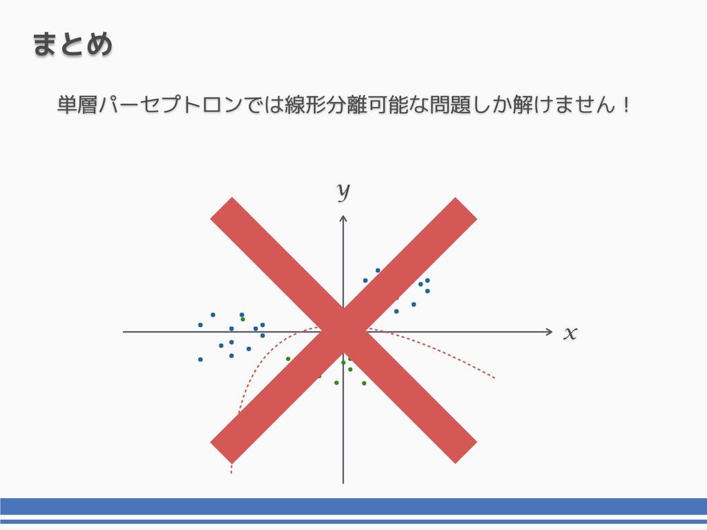 まとめ x y 単層パーセプトロンでは線形分離可能な問題しか解けません!
