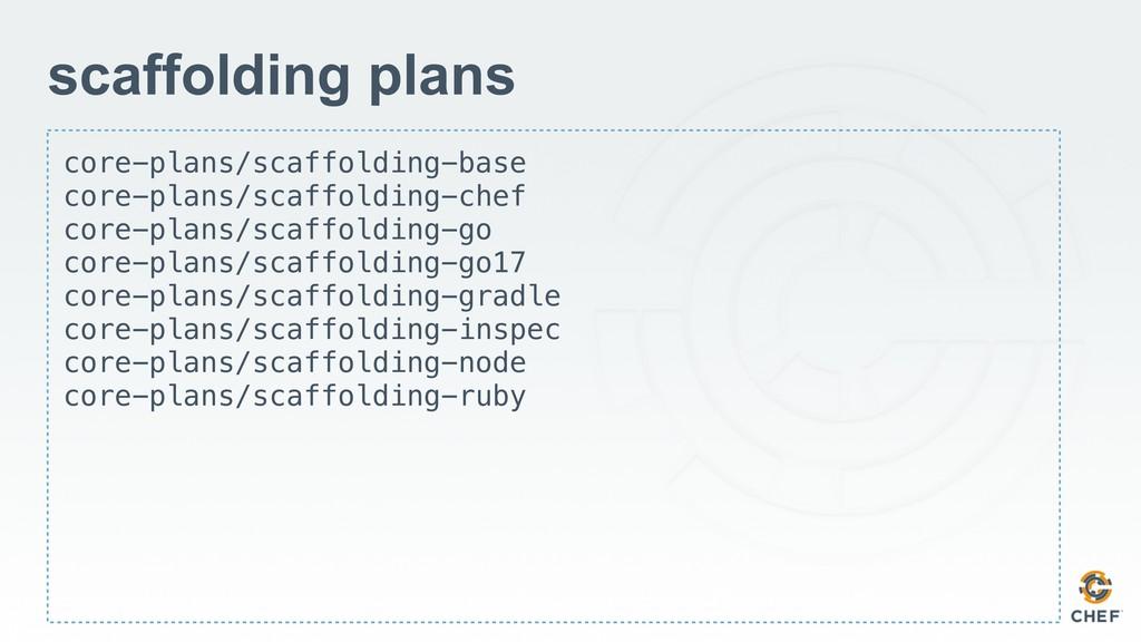 core-plans/scaffolding-base core-plans/scaffold...