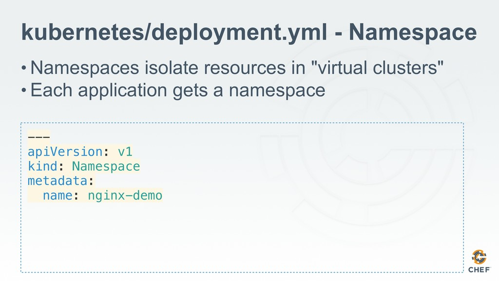 --- apiVersion: v1 kind: Namespace metadata: na...