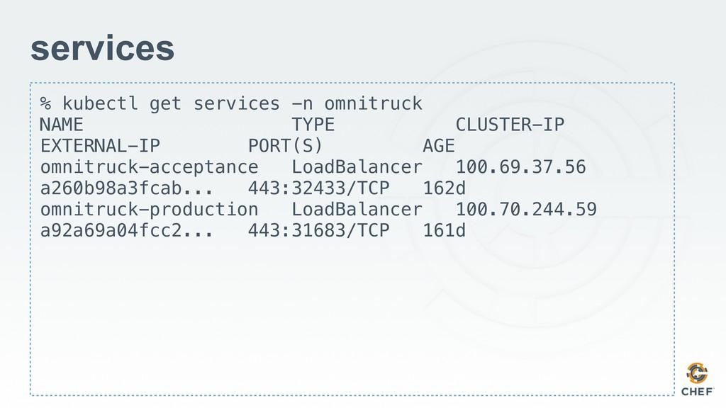 % kubectl get services -n omnitruck NAME TYPE C...