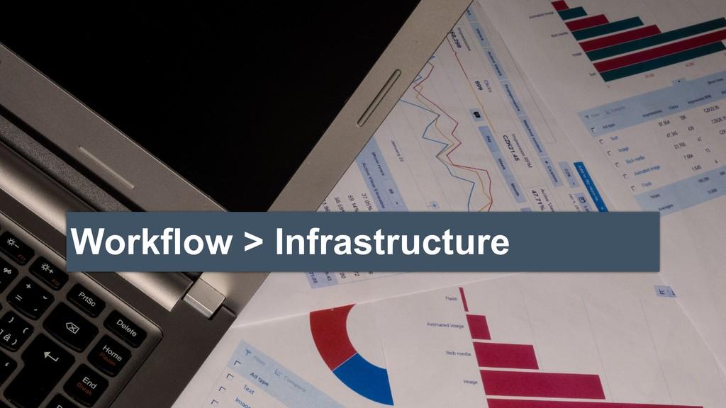 Workflow > Infrastructure