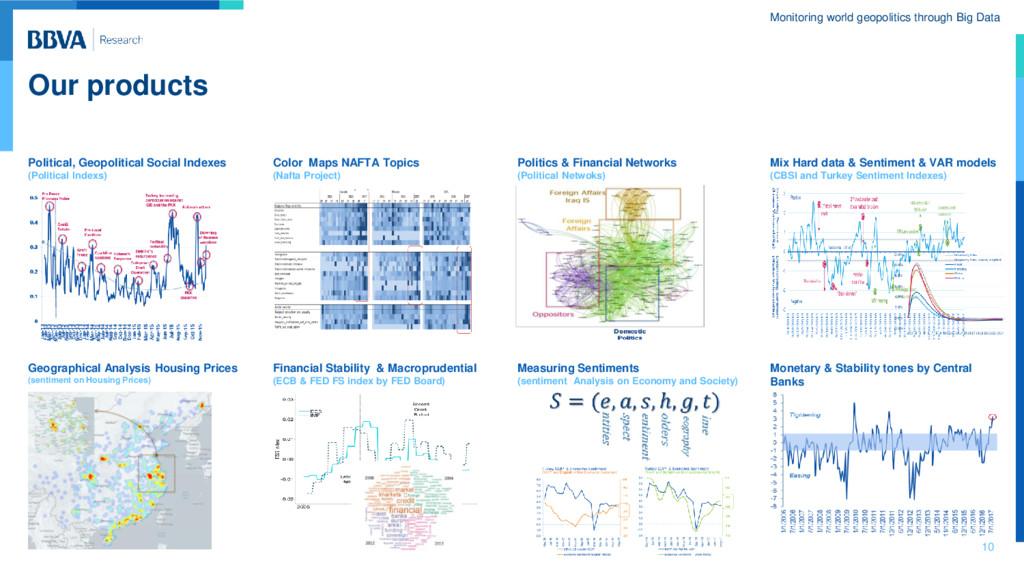 Monitoring world geopolitics through Big Data O...
