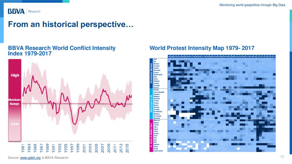 Monitoring world geopolitics through Big Data F...