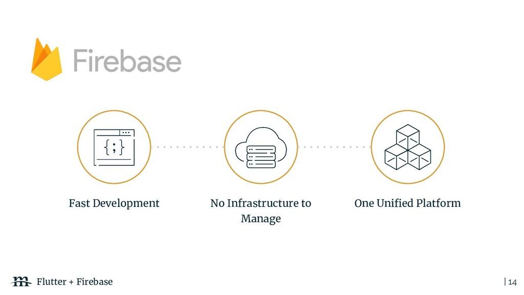| 14 Flutter + Firebase Fast Development One Un...
