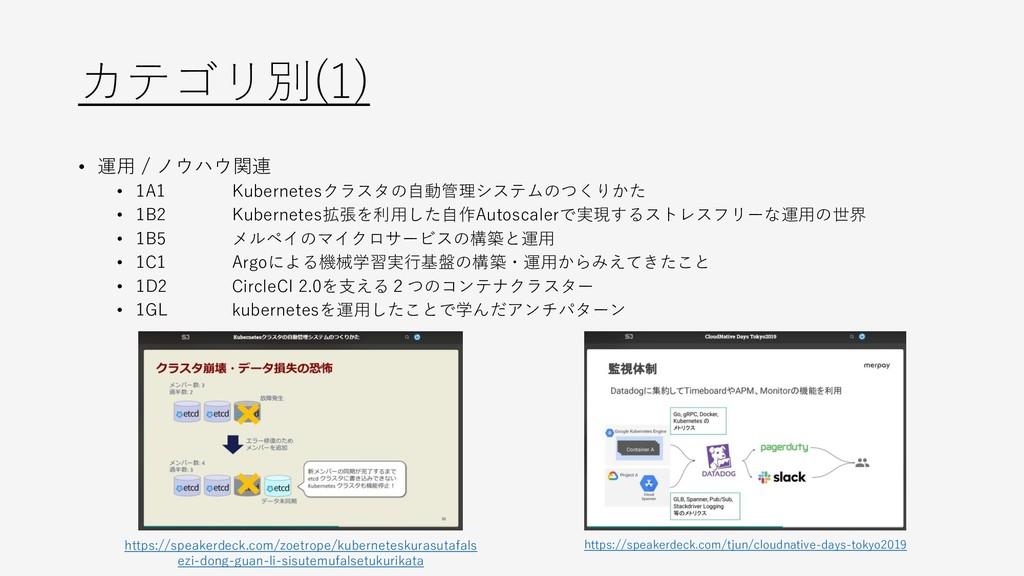 カテゴリ別(1) • 運用 / ノウハウ関連 • 1A1 Kubernetesクラスタの自動管...