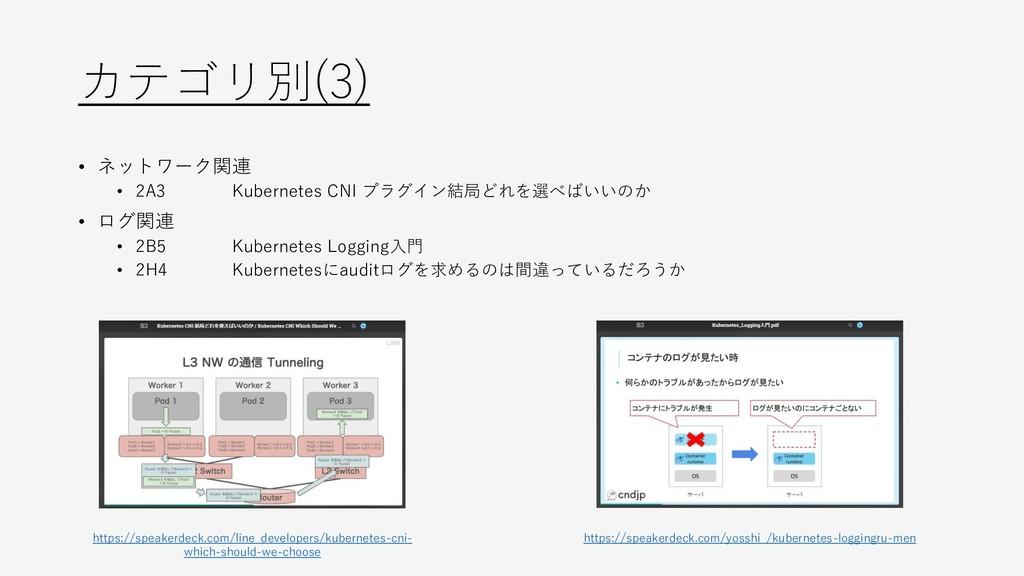 カテゴリ別(3) • ネットワーク関連 • 2A3 Kubernetes CNI プラグイン結...
