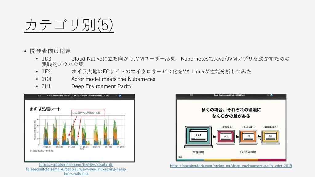 カテゴリ別(5) • 開発者向け関連 • 1D3 Cloud Nativeに立ち向かうJVMユ...