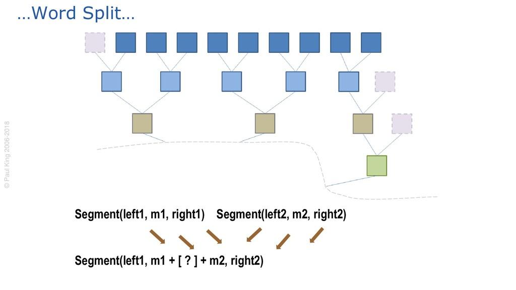 Segment(left1, m1, right1) Segment(left2, m2, r...