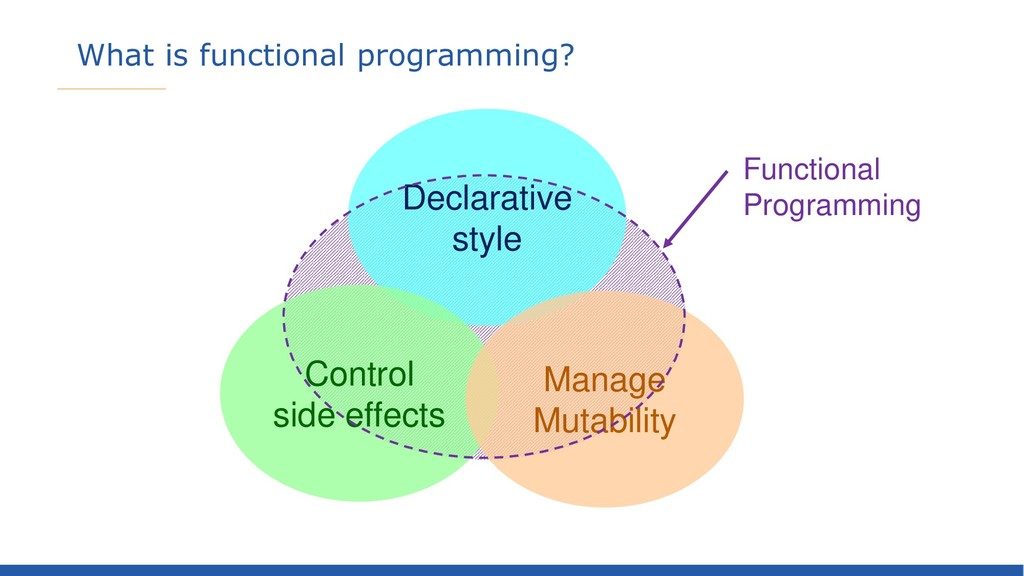 What is functional programming? Declarative sty...