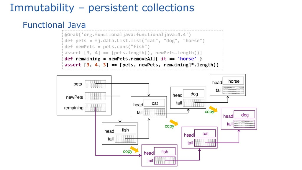 Immutability – persistent collections Functiona...