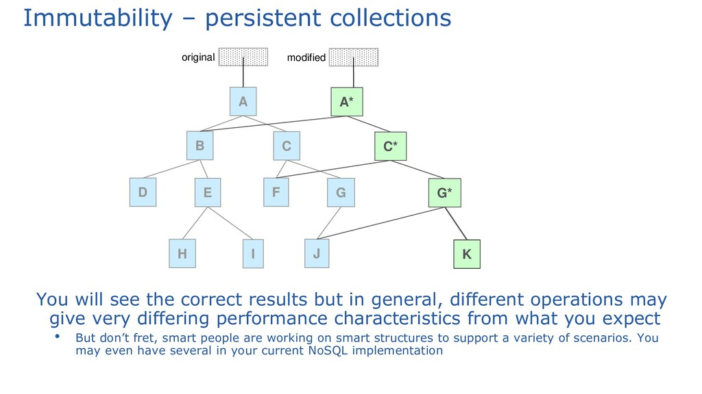 Immutability – persistent collections You will ...