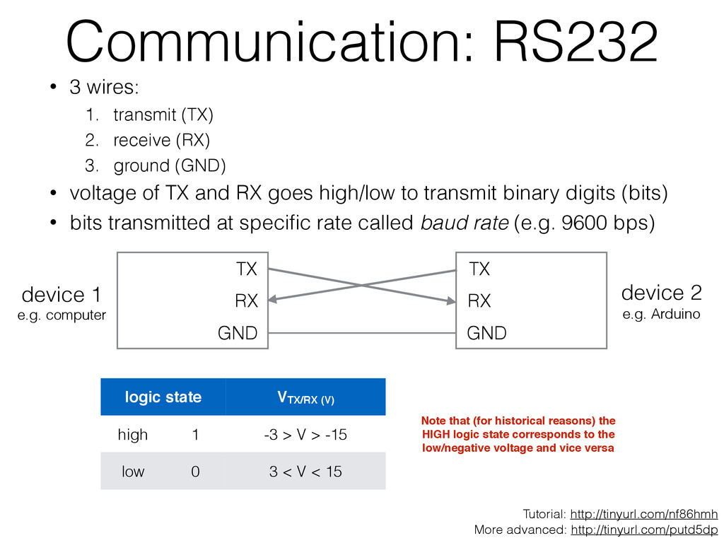 Communication: RS232 TX RX GND device 1 e.g. co...