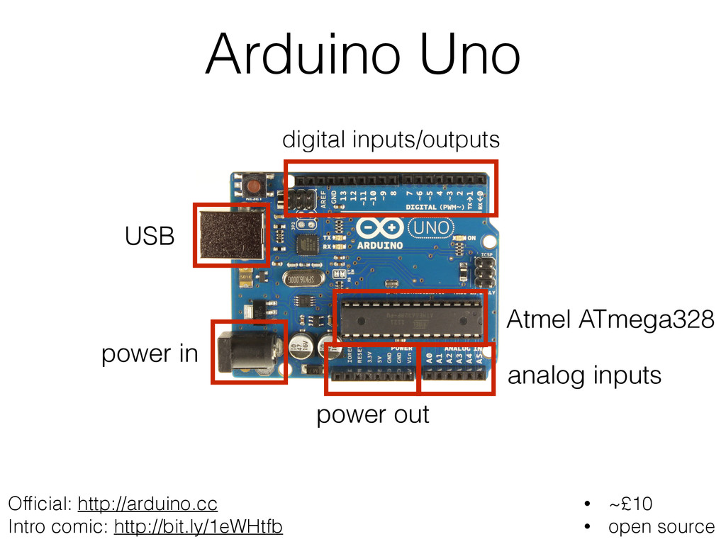 Arduino Uno Official: http://arduino.cc Intro co...
