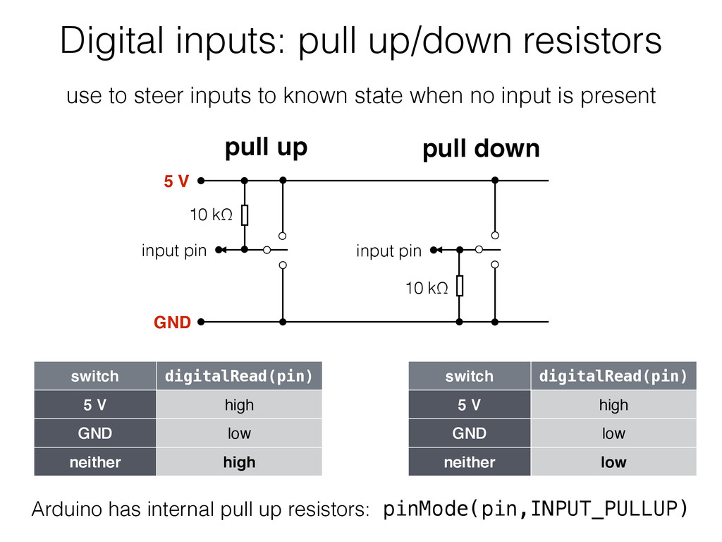Digital inputs: pull up/down resistors pull up ...