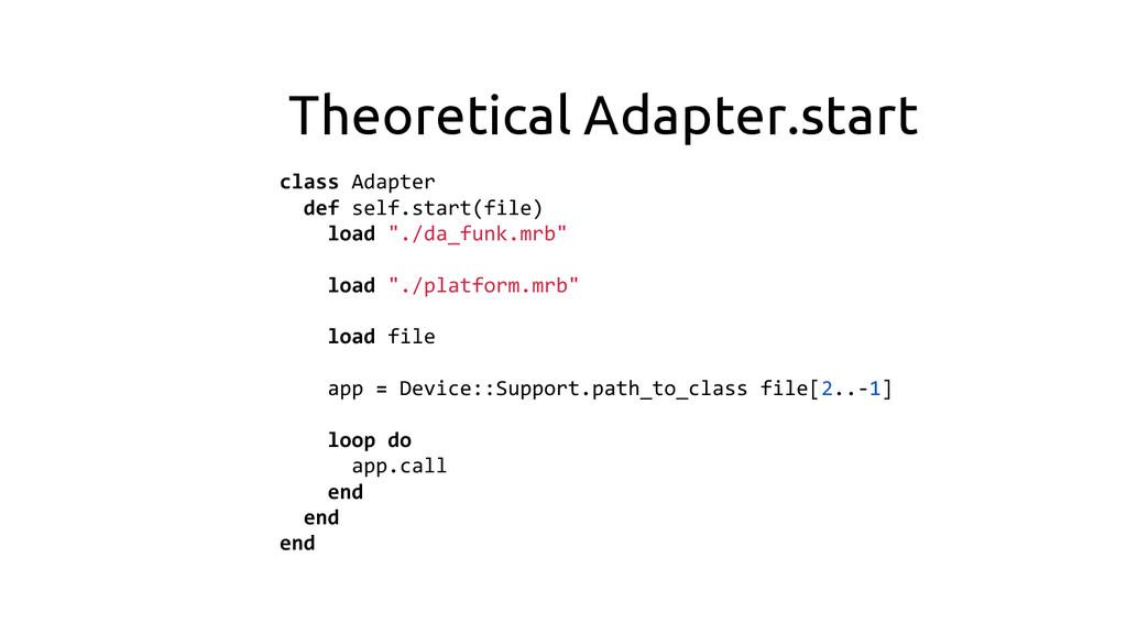 Theoretical Adapter.start class Adapter def sel...