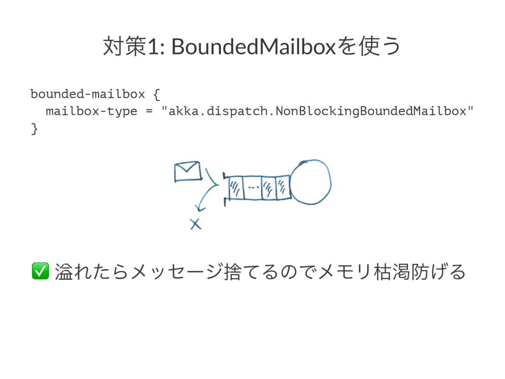 ରࡦ1: BoundedMailboxΛ͏ bounded-mailbox { mailbo...