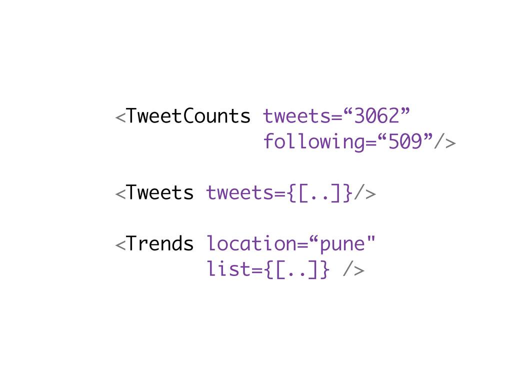 "<TweetCounts tweets=""3062"" following=""509""/> <T..."