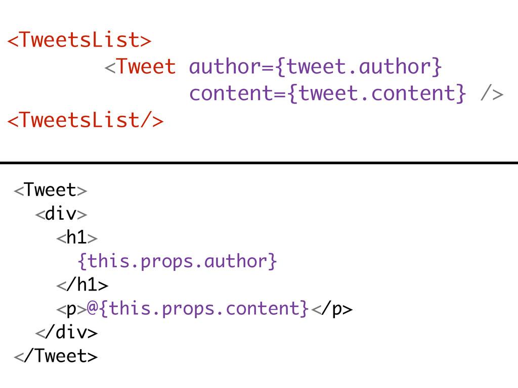 <TweetsList> <Tweet author={tweet.author} conte...