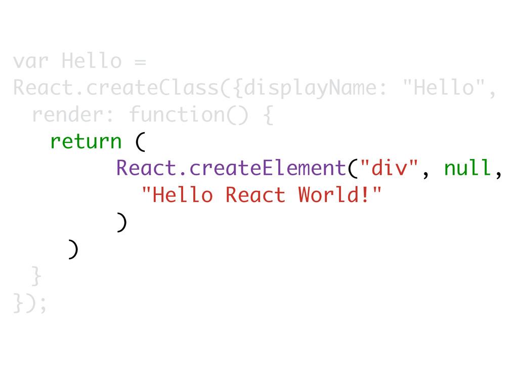 """var Hello = React.createClass({displayName: """"He..."""