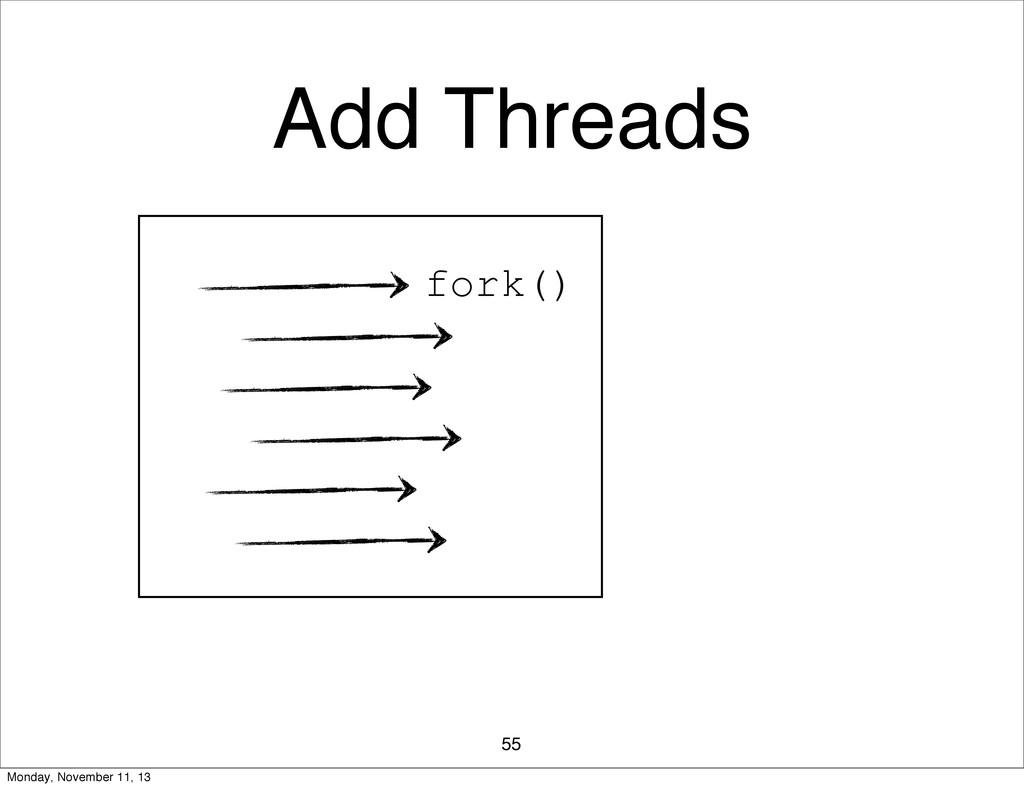 Add Threads 55 fork() Monday, November 11, 13