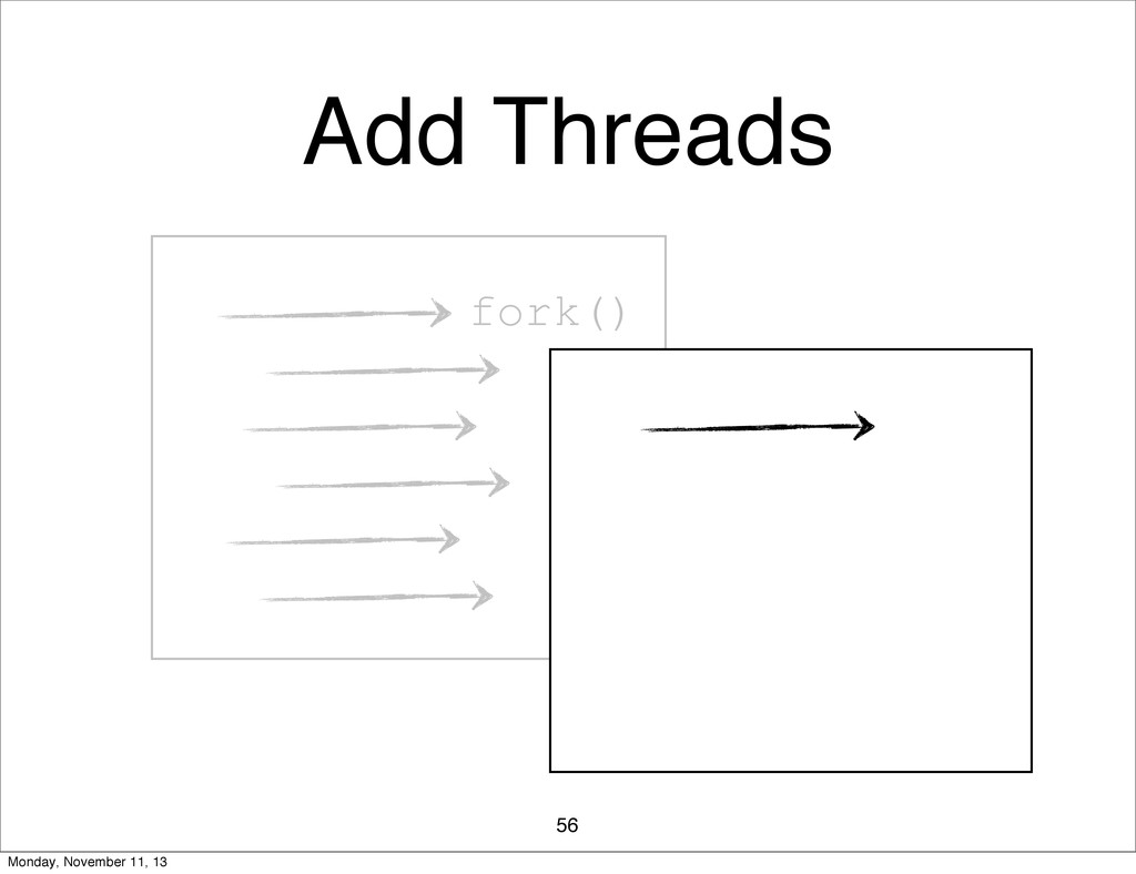fork() Add Threads 56 Monday, November 11, 13