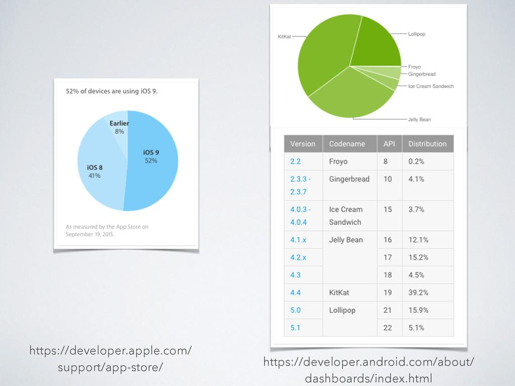 https://developer.apple.com/ support/app-store/...