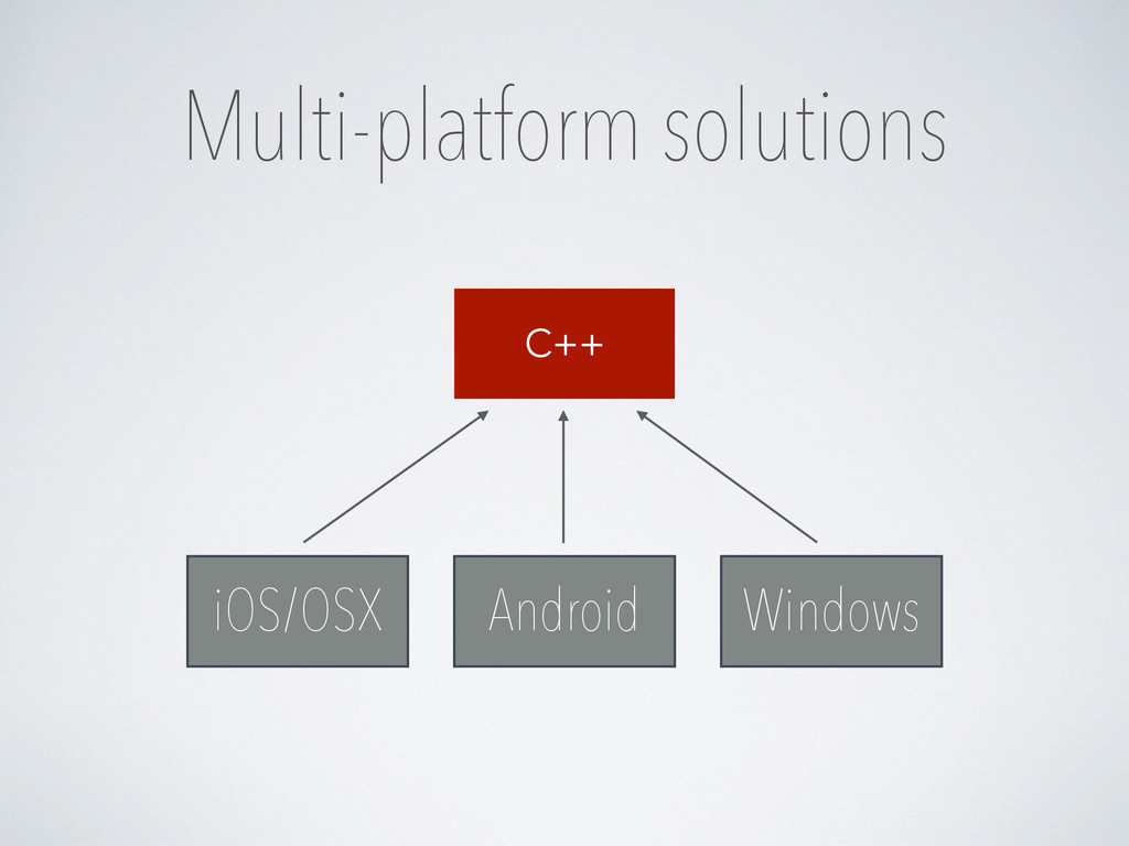 Multi-platform solutions iOS/OSX Android Window...