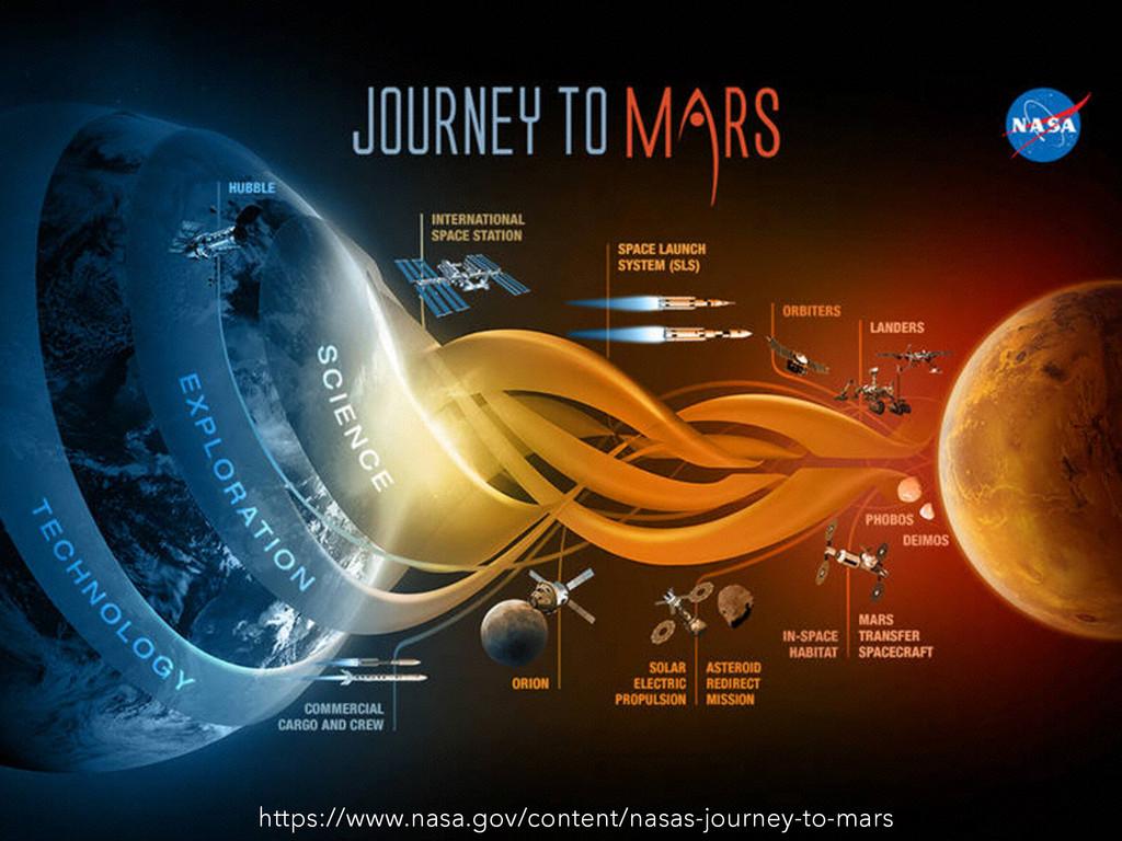 https://www.nasa.gov/content/nasas-journey-to-m...