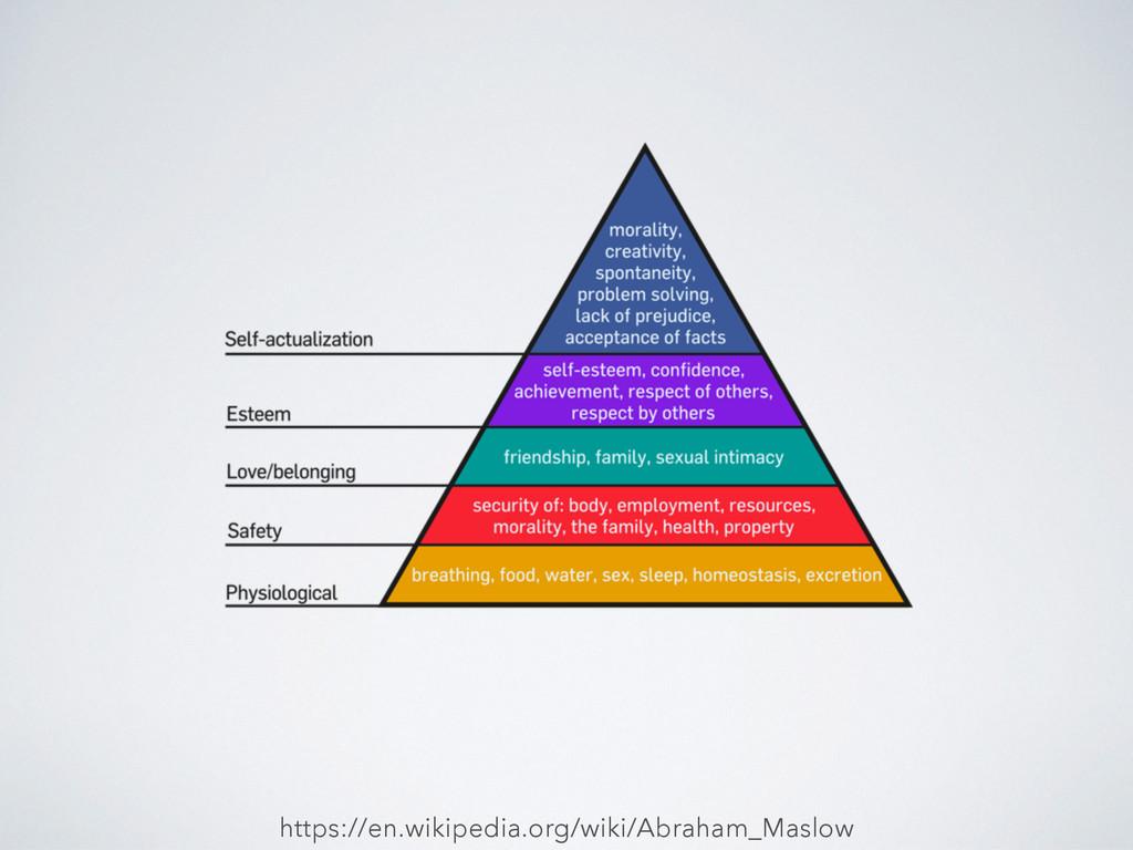 https://en.wikipedia.org/wiki/Abraham_Maslow