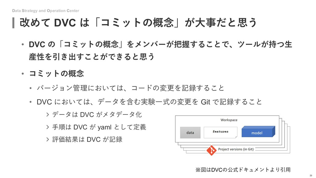 Data Strategy and Operation Center 改めて DVC は「コミ...