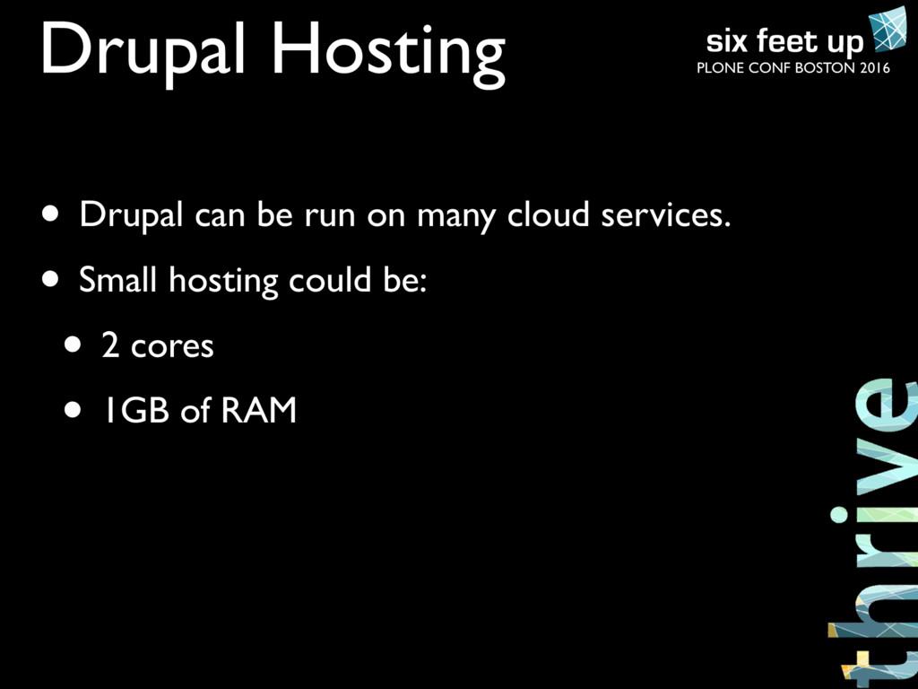 PLONE CONF BOSTON 2016 Drupal Hosting • Drupal ...