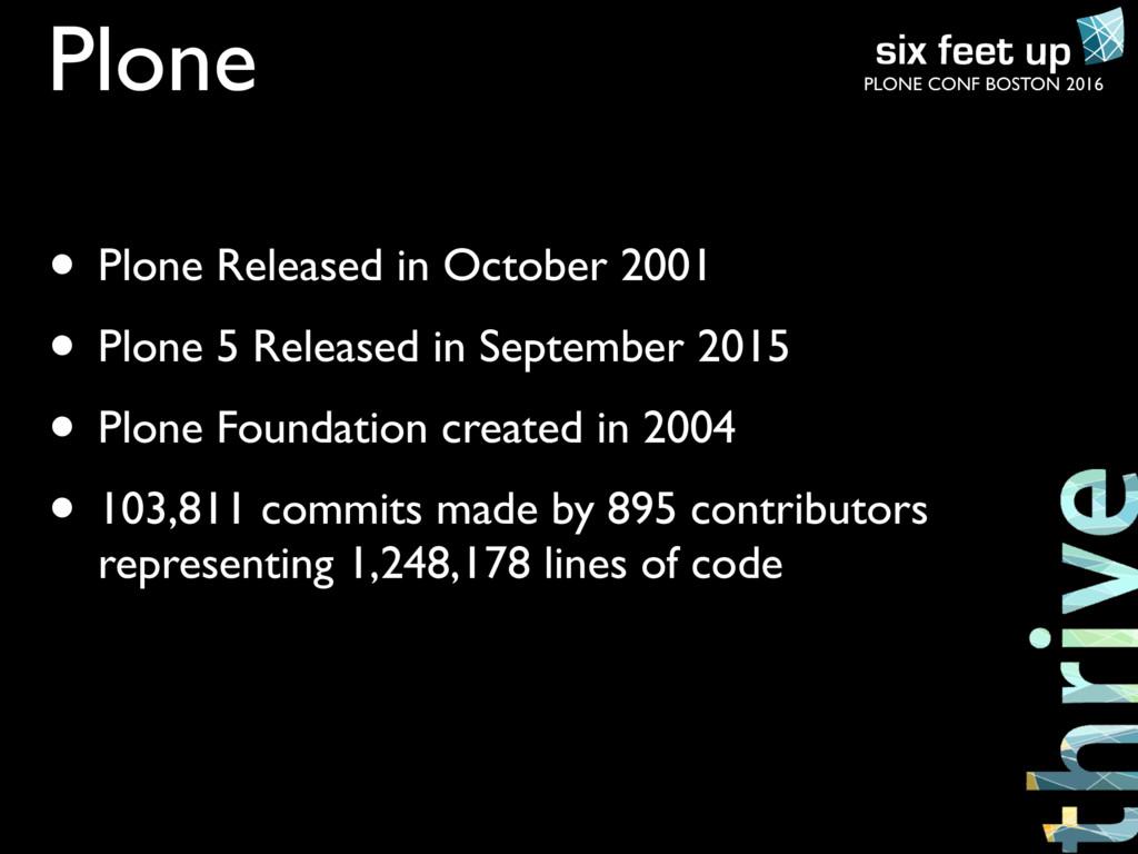 PLONE CONF BOSTON 2016 Plone • Plone Released i...