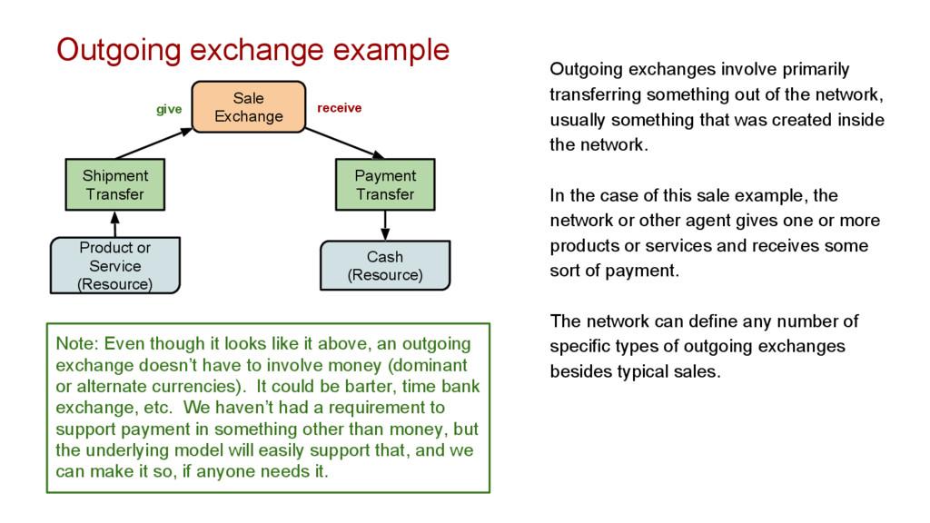 Outgoing exchanges involve primarily transferri...