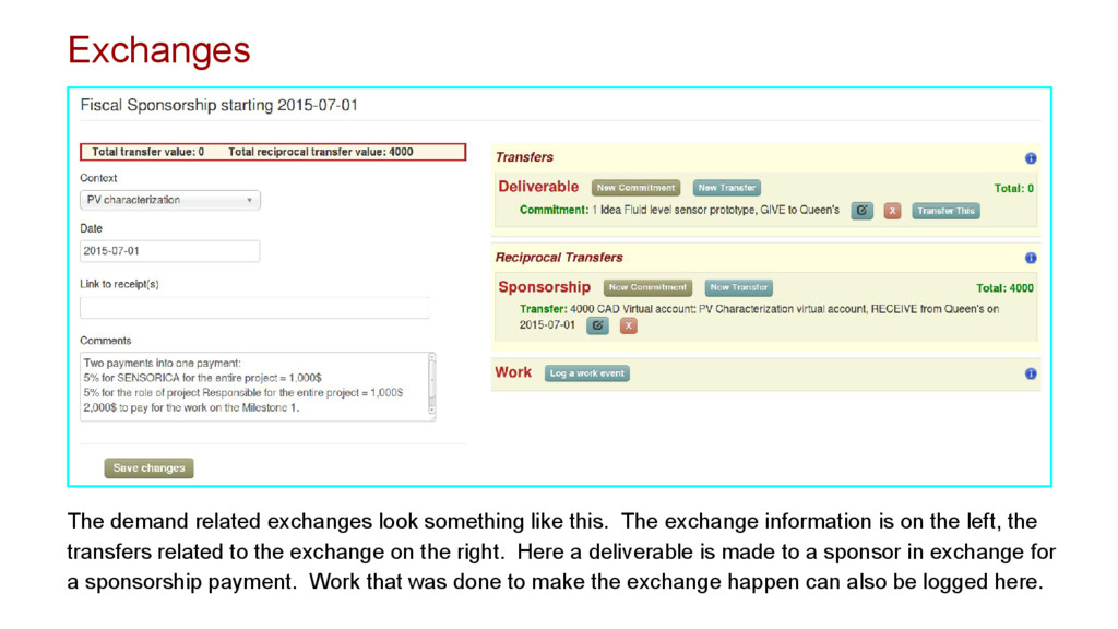 The demand related exchanges look something lik...