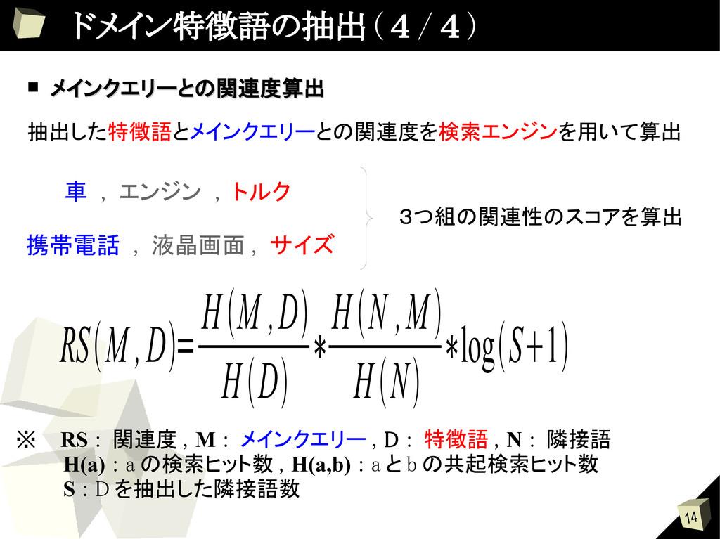 14  ドメイン特徴語の抽出 ( 4 / 4 ) ■ メインクエリーとの関連度算出 メインクエ...